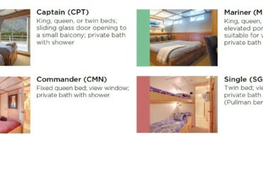 Cabin Descriptions