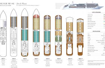 MUSE Deck Plan